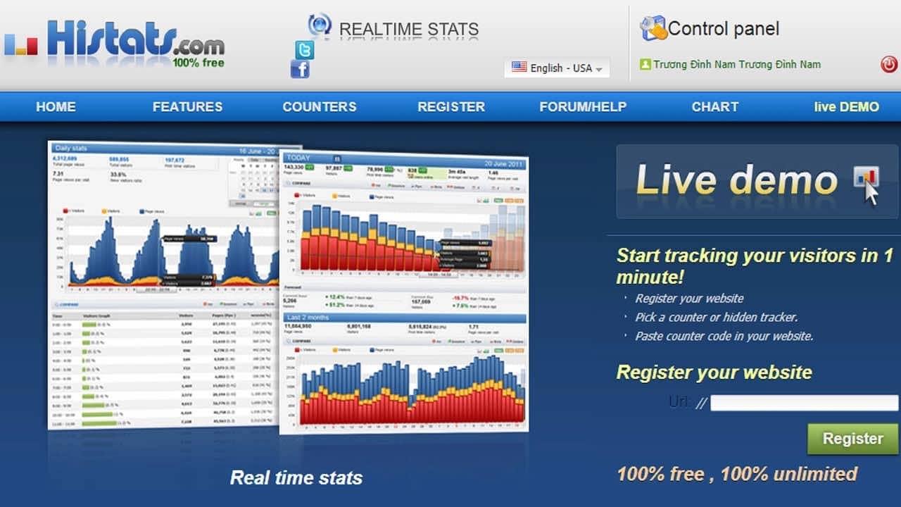 2 công cụ thống kê truy cập website nên dùng Histats và Google Analytics
